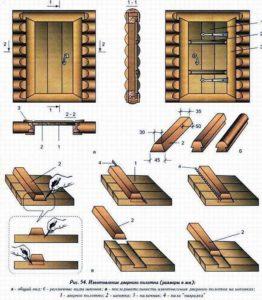 Как самостоятельно сделать деревянную дверь для бани