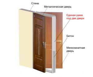 дверь_