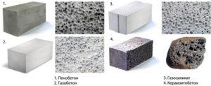 пено-, газо- и керамзитобетон