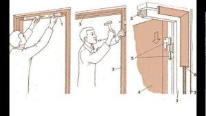 Дверная коробка своими руками